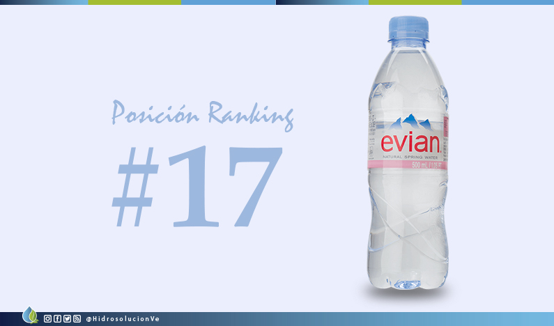 Ranking de la OCU – Las mejores marcas de agua embotellada